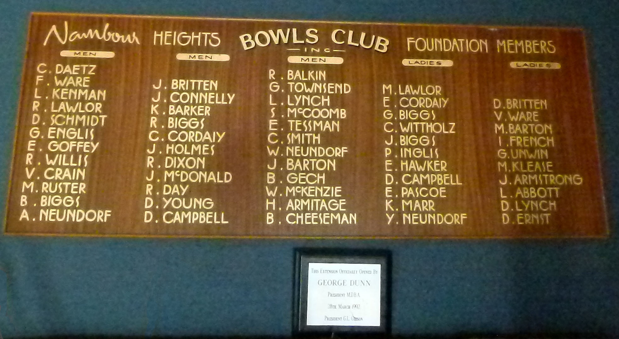 nambour heights bowls club foundation members
